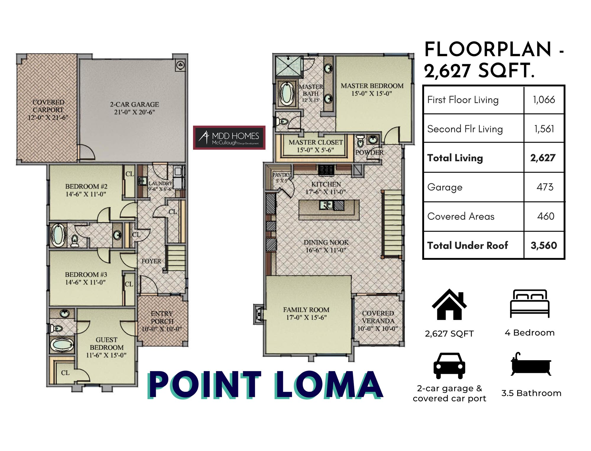hill-st-point-loma-floorplan-lot-1-6-1-16